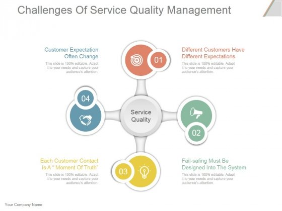 Challenges Of Service Quality Management Ppt PowerPoint Presentation Guidelines