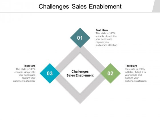 Challenges Sales Enablement Ppt PowerPoint Presentation Outline Gridlines Cpb Pdf