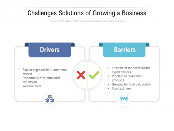 Challenges Solutions Of Growing A Business Ppt PowerPoint Presentation Inspiration Graphic Images