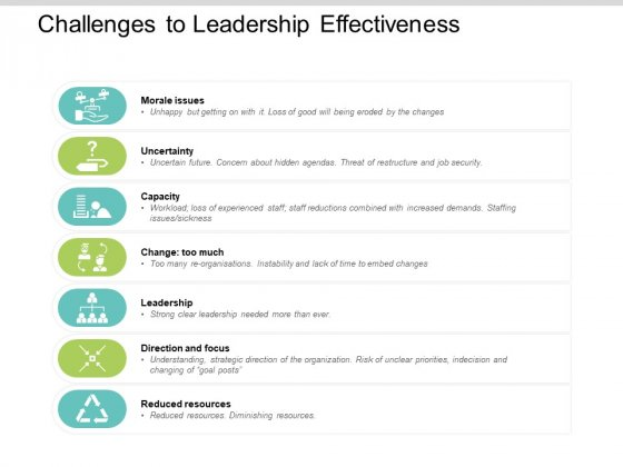 Challenges To Leadership Effectiveness Ppt PowerPoint Presentation Infographics Sample