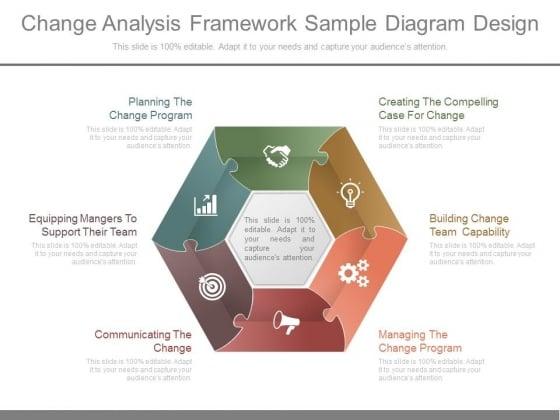 Change Analysis Framework Sample Diagram Design