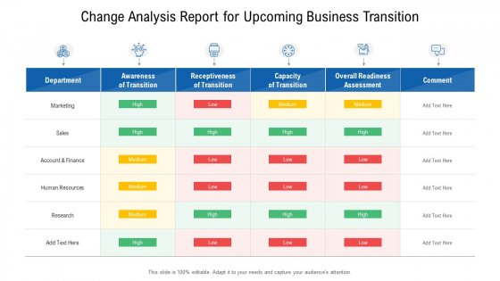 Change Analysis Report For Upcoming Business Transition Ppt PowerPoint Presentation File Layouts PDF