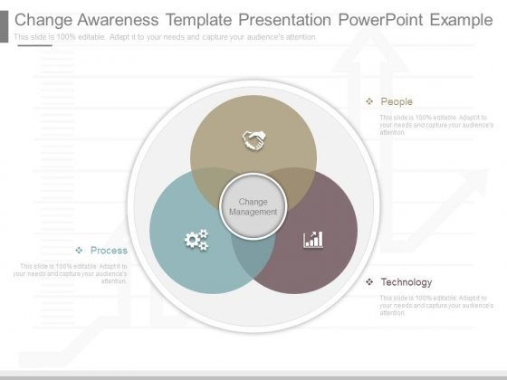 Change Awareness Template Presentation Powerpoint Example