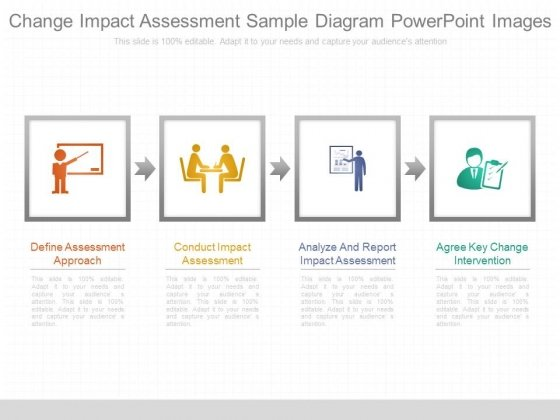 Impact assessment template sample health assessment 8 for Change impact assessment template