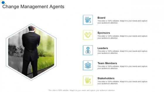 Change Management Agents Corporate Transformation Strategic Outline Elements PDF