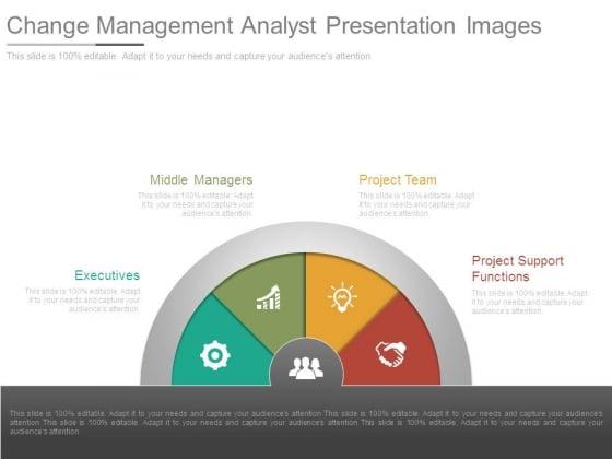 Change Management Analyst Presentation Images