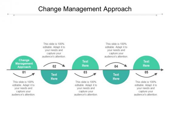Change Management Approach Ppt PowerPoint Presentation Portfolio Guidelines Cpb Pdf