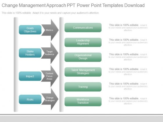 Change Management Approach Ppt Power Point Templates Download