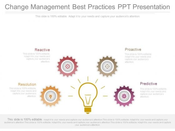 Change Management Best Practices Ppt Presentation