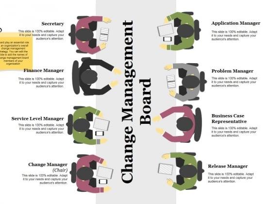 Change Management Board Ppt PowerPoint Presentation Inspiration