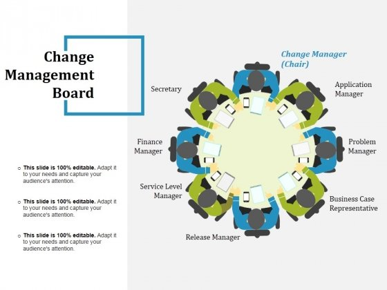 Change Management Board Ppt PowerPoint Presentation Layouts Summary