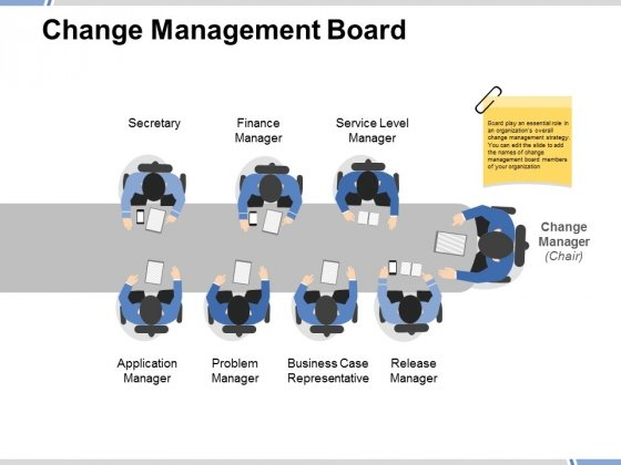 Change Management Board Ppt PowerPoint Presentation Model Ideas