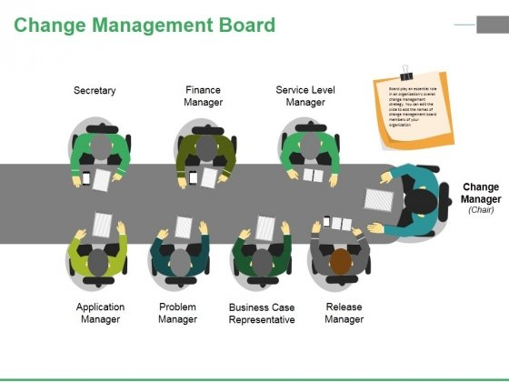 Change Management Board Ppt PowerPoint Presentation Outline Introduction