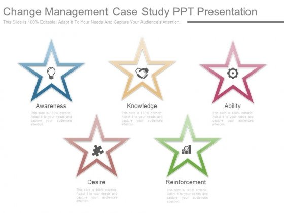 Change Management Case Study Ppt Presentation