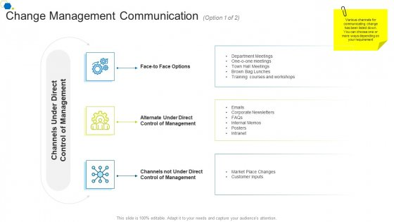 Change Management Communication Channels Corporate Transformation Strategic Outline Professional PDF