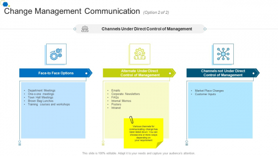 Change Management Communication Direct Corporate Transformation Strategic Outline Pictures PDF