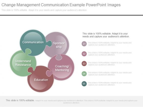 Change Management Communication Example Powerpoint Images