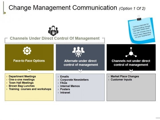 Change Management Communication Template 2 Ppt PowerPoint Presentation Ideas Objects
