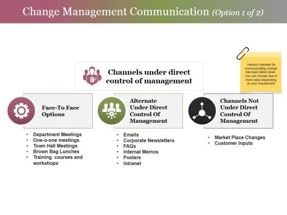 change management communication template 2 ppt powerpoint