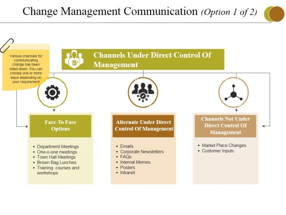 Change Management Communication Template 2 Ppt PowerPoint Presentation Pictures Visual Aids