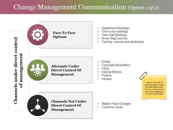 Change Management Communication Template 3 Ppt PowerPoint Presentation Infographics Clipart Images