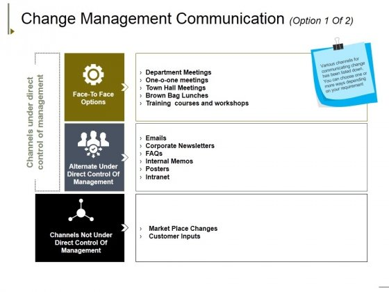 Change Management Communication Template 3 Ppt PowerPoint Presentation Show Guide