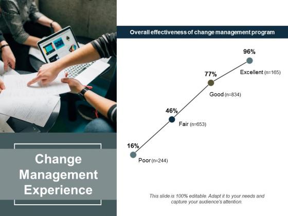 Change Management Experience Ppt PowerPoint Presentation Infographic Template Portfolio