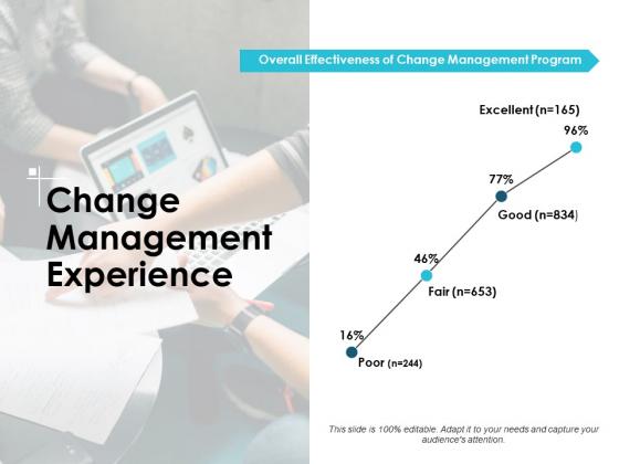 Change Management Experience Ppt PowerPoint Presentation Portfolio Vector