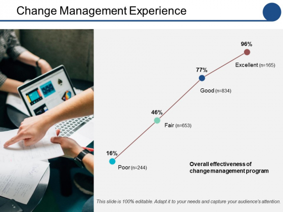 Change Management Experience Ppt PowerPoint Presentation Styles Professional