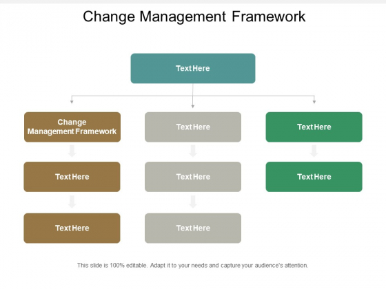 Change Management Framework Ppt PowerPoint Presentation Ideas Demonstration Cpb