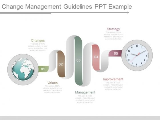 Change Management Guidelines Ppt Example