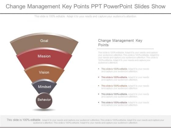 Change Management Key Points Ppt Powerpoint Slides Show