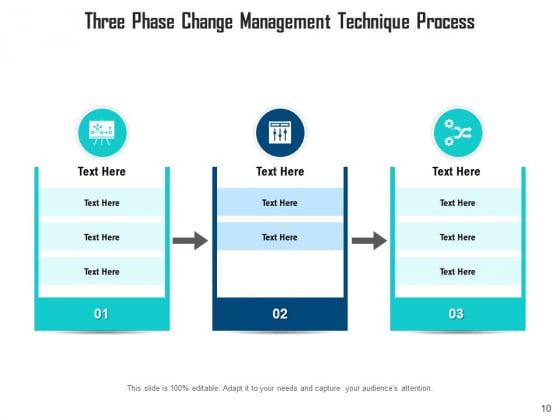 Change_Management_Methodologies_Engagement_Process_Ppt_PowerPoint_Presentation_Complete_Deck_Slide_10