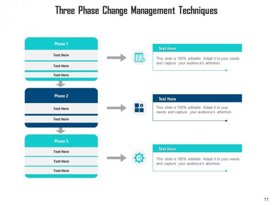 Change_Management_Methodologies_Engagement_Process_Ppt_PowerPoint_Presentation_Complete_Deck_Slide_11
