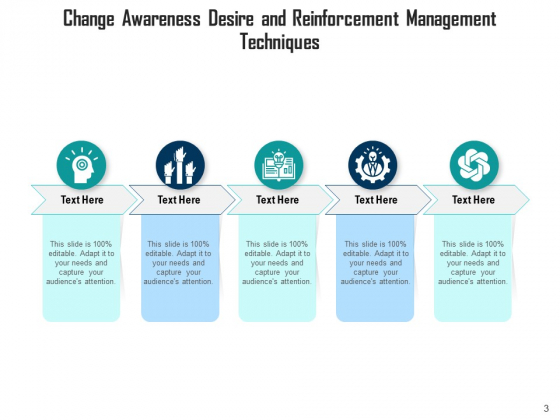Change_Management_Methodologies_Engagement_Process_Ppt_PowerPoint_Presentation_Complete_Deck_Slide_3
