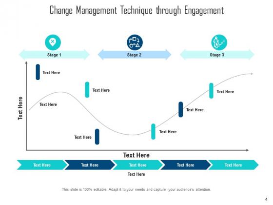 Change_Management_Methodologies_Engagement_Process_Ppt_PowerPoint_Presentation_Complete_Deck_Slide_4
