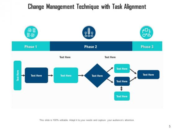 Change_Management_Methodologies_Engagement_Process_Ppt_PowerPoint_Presentation_Complete_Deck_Slide_5