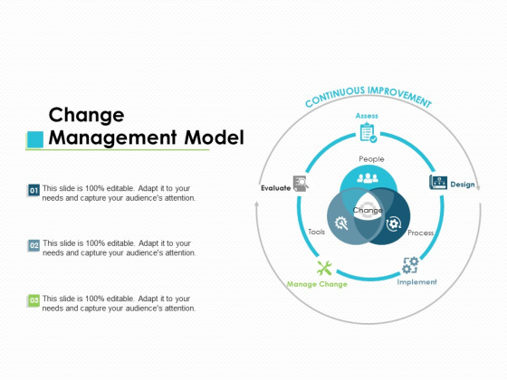 Change Management Model Ppt PowerPoint Presentation Icon Outline