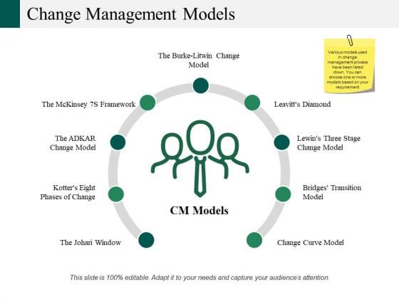 Change Management Models Ppt PowerPoint Presentation Model Elements