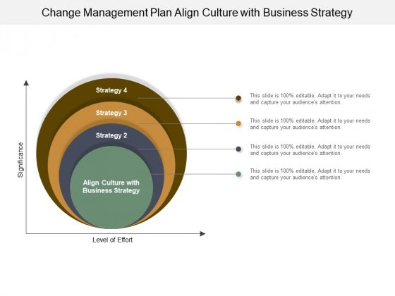 Change Management Plan Align Culture With Business Strategy Ppt Powerpoint Presentation Summary Portfolio