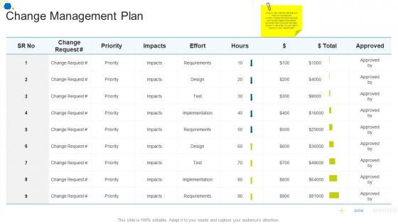 Change Management Plan Corporate Transformation Strategic Outline Brochure PDF