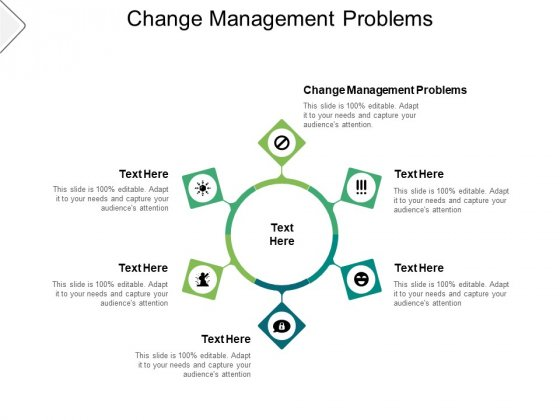 Change Management Problems Ppt PowerPoint Presentation Show File Formats Cpb