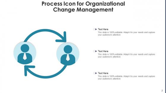 Change_Management_Procedure_Performance_Ppt_PowerPoint_Presentation_Complete_Deck_With_Slides_Slide_2