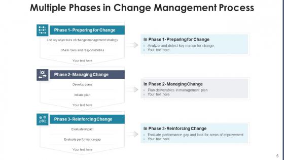 Change_Management_Procedure_Performance_Ppt_PowerPoint_Presentation_Complete_Deck_With_Slides_Slide_5