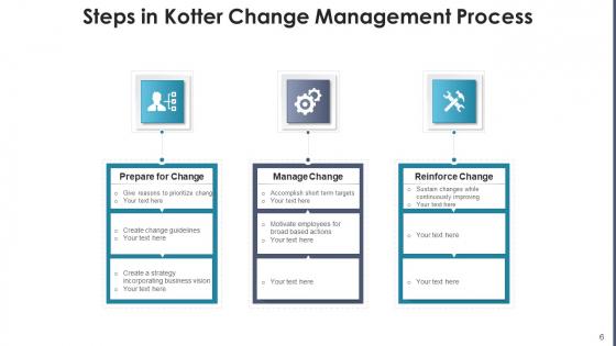 Change_Management_Procedure_Performance_Ppt_PowerPoint_Presentation_Complete_Deck_With_Slides_Slide_6