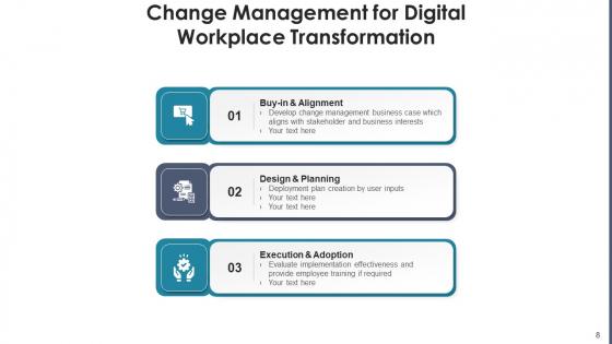 Change_Management_Procedure_Performance_Ppt_PowerPoint_Presentation_Complete_Deck_With_Slides_Slide_8