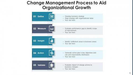 Change_Management_Procedure_Performance_Ppt_PowerPoint_Presentation_Complete_Deck_With_Slides_Slide_9