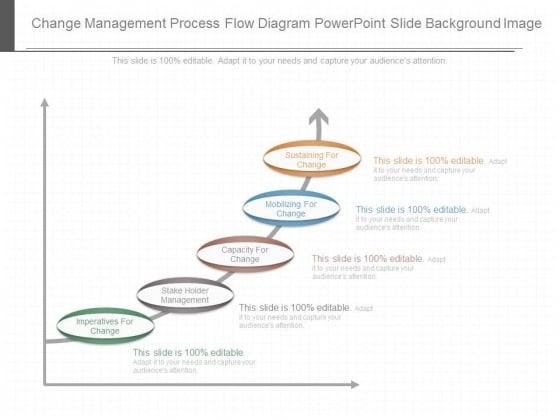 process flow diagram change management change management process flow diagram powerpoint slide background  change management process flow diagram