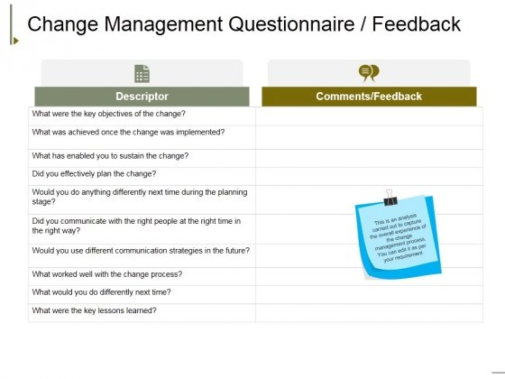 Change Management Questionnaire Feedback Ppt PowerPoint Presentation Professional Tips