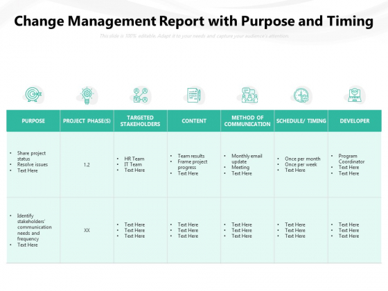 Change Management Report With Purpose And Timing Ppt PowerPoint Presentation File Mockup PDF